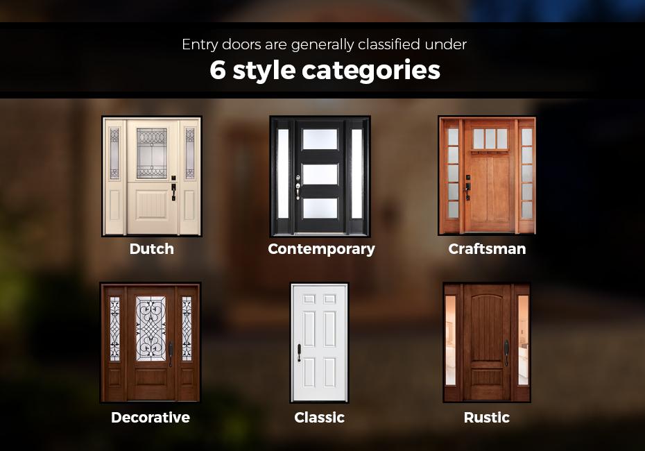 entry door style categories