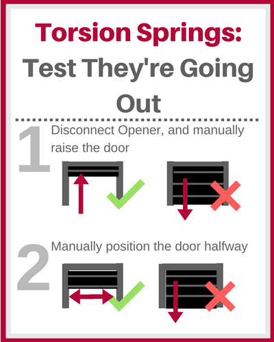 When To Replace Garage Door Torsion Springs Garage Door