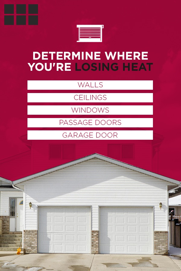Determine Where You're Losing Heat: Walls, Ceilings, Windows, Passage Doors, or Garage Door